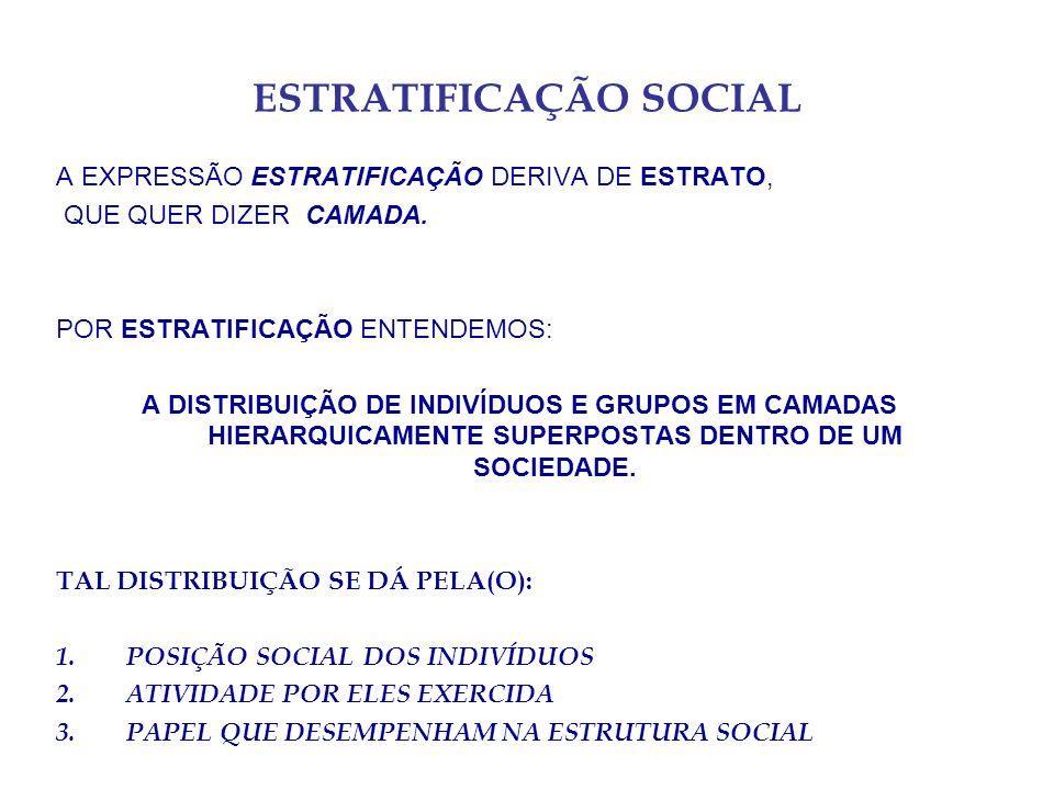 ESTRATIFICAÇÃO SOCIAL A EXPRESSÃO ESTRATIFICAÇÃO DERIVA DE ESTRATO, QUE QUER DIZER CAMADA. POR ESTRATIFICAÇÃO ENTENDEMOS: A DISTRIBUIÇÃO DE INDIVÍDUOS