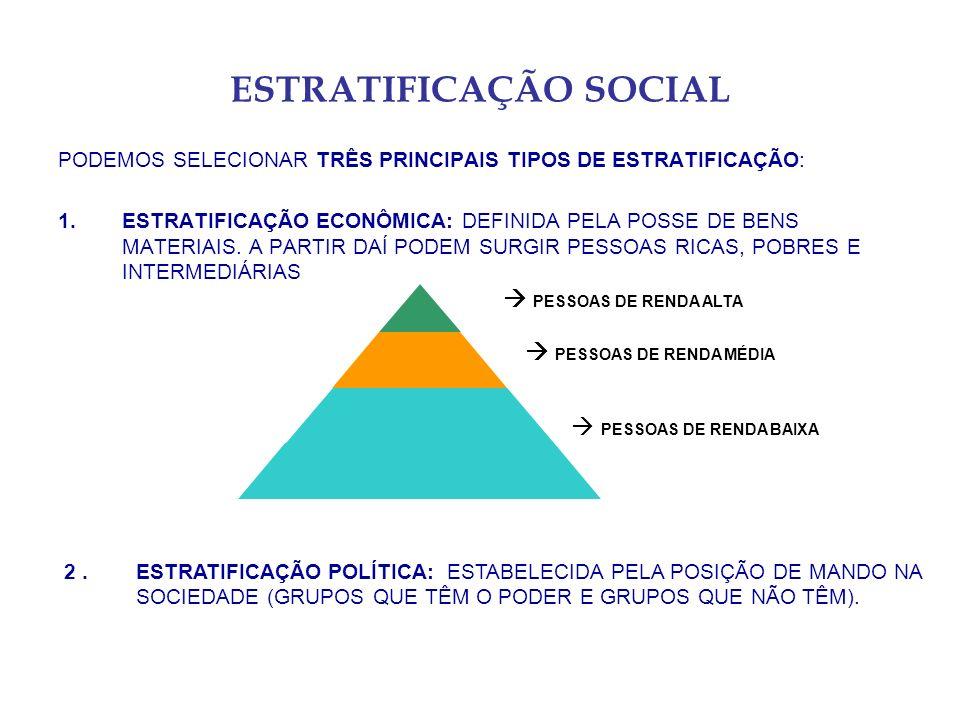 ESTRATIFICAÇÃO SOCIAL PODEMOS SELECIONAR TRÊS PRINCIPAIS TIPOS DE ESTRATIFICAÇÃO: 1.ESTRATIFICAÇÃO ECONÔMICA: DEFINIDA PELA POSSE DE BENS MATERIAIS.