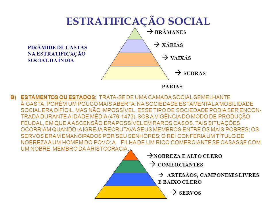 ESTRATIFICAÇÃO SOCIAL B)ESTAMENTOS OU ESTADOS: TRATA-SE DE UMA CAMADA SOCIAL SEMELHANTE À CASTA, PORÉM UM POUCO MAIS ABERTA. NA SOCIEDADE ESTAMENTAL A
