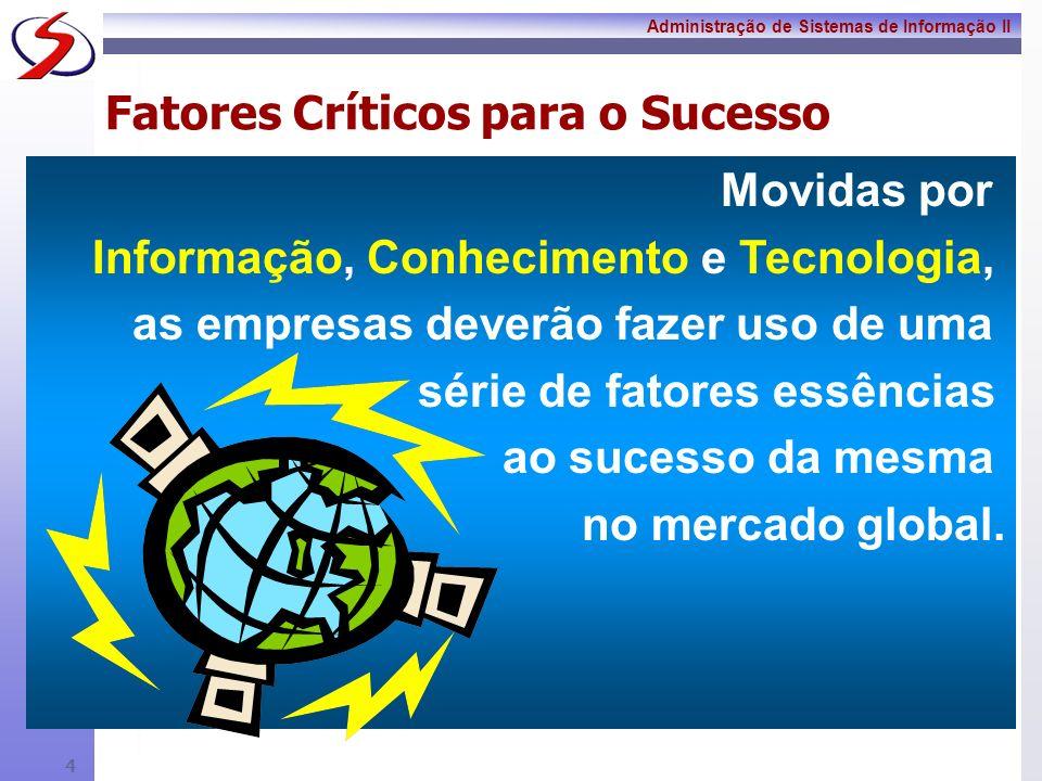 Administração de Sistemas de Informação II 3 Tecnologia da Informação ASSISTÊMICO? SISTÊMICO? ASSISTÊMICOSISTÊMICO Políticas Treinamento Compreensão d