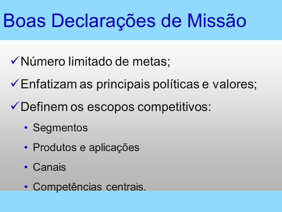 Boas Declarações de Missão Número limitado de metas; Enfatizam as principais políticas e valores; Definem os escopos competitivos: Segmentos Produtos