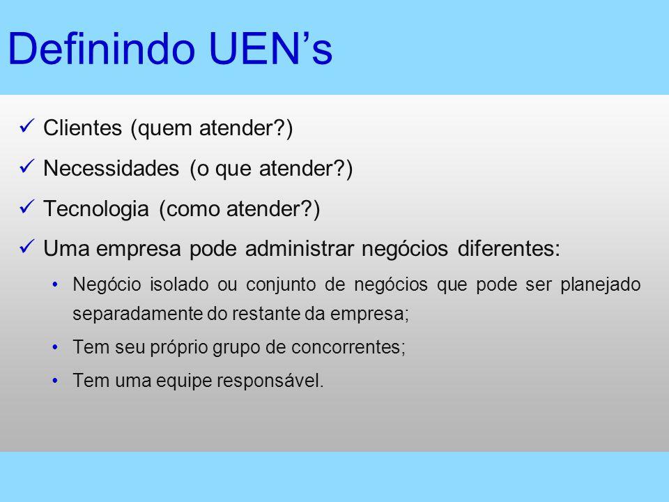 Definindo UENs Clientes (quem atender?) Necessidades (o que atender?) Tecnologia (como atender?) Uma empresa pode administrar negócios diferentes: Neg