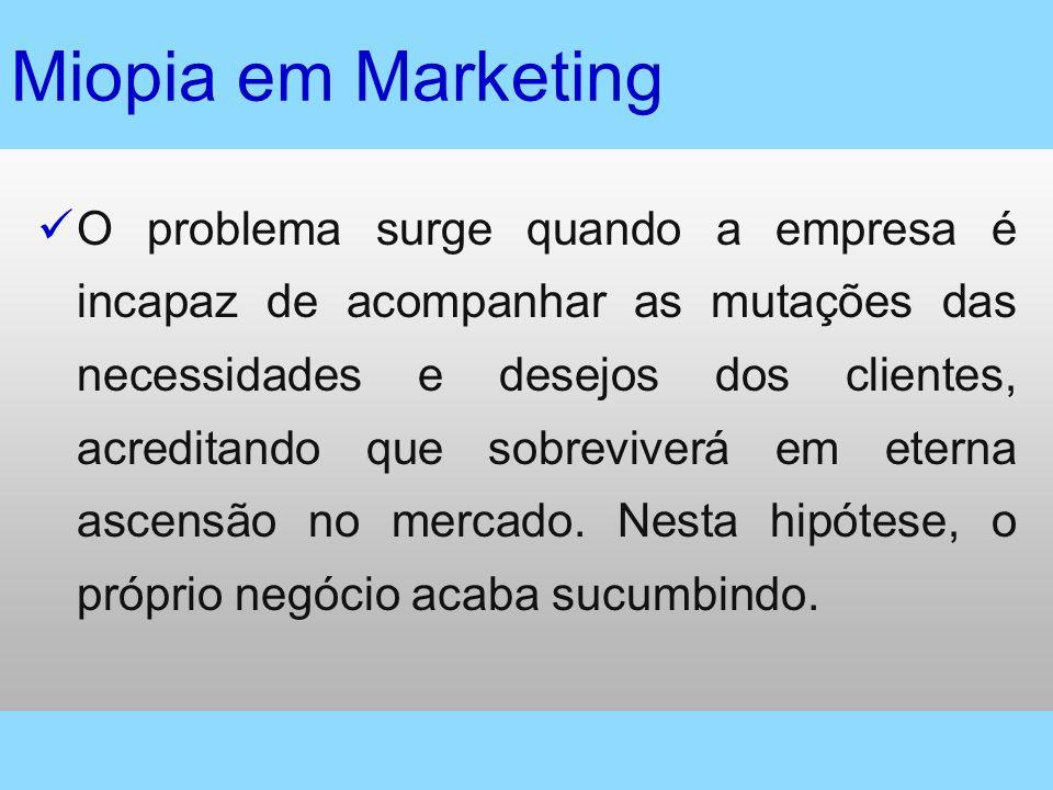Miopia em Marketing O problema surge quando a empresa é incapaz de acompanhar as mutações das necessidades e desejos dos clientes, acreditando que sob