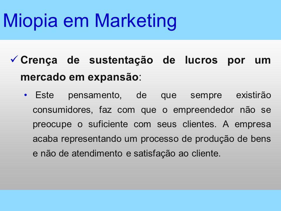 Miopia em Marketing Crença de sustentação de lucros por um mercado em expansão: Este pensamento, de que sempre existirão consumidores, faz com que o e
