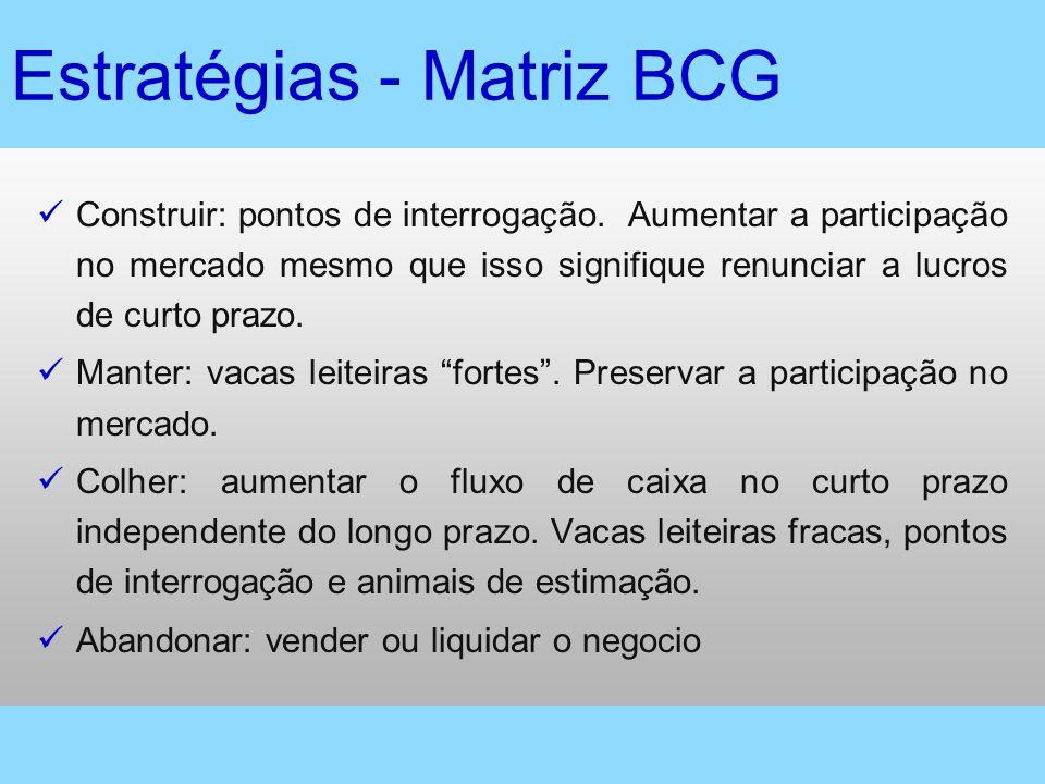 Estratégias - Matriz BCG Construir: pontos de interrogação. Aumentar a participação no mercado mesmo que isso signifique renunciar a lucros de curto p