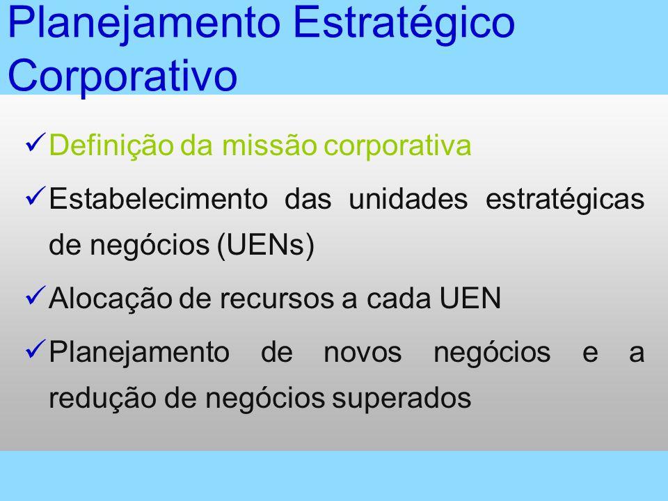 unidades estrategicas de negocios uen: