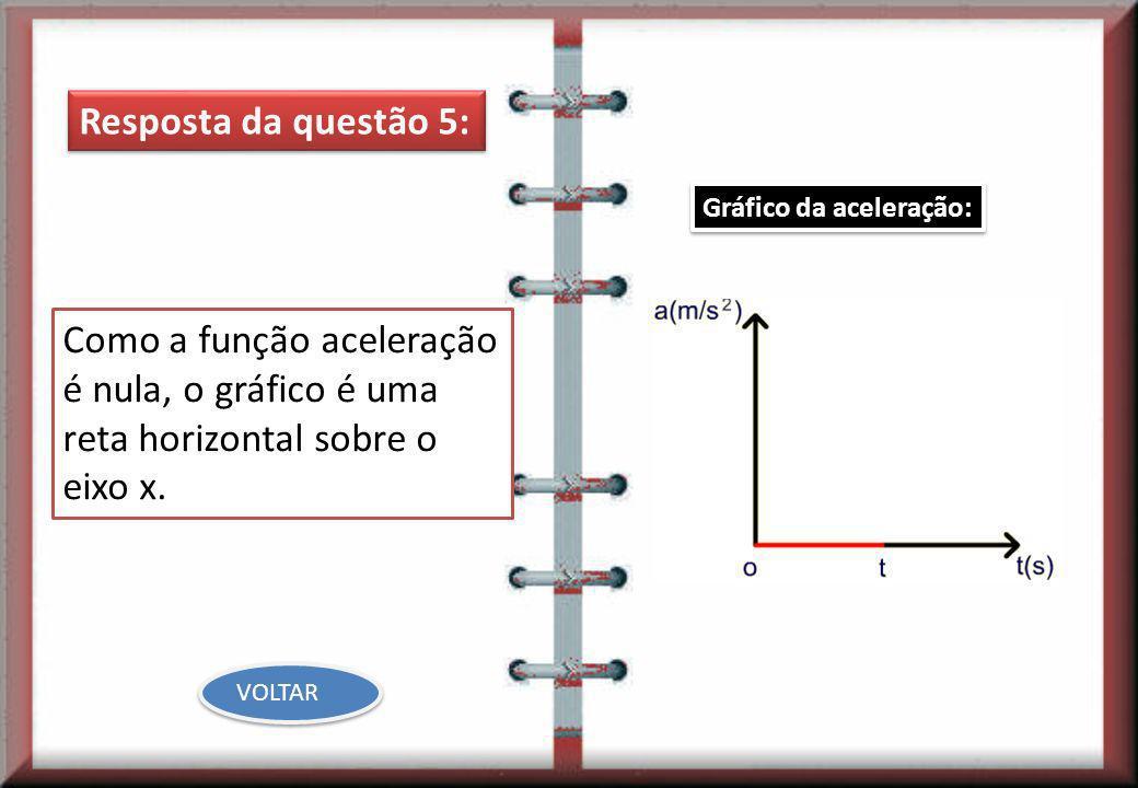 Resposta da questão 5: Como a função aceleração é nula, o gráfico é uma reta horizontal sobre o eixo x. Gráfico da aceleração: VOLTAR