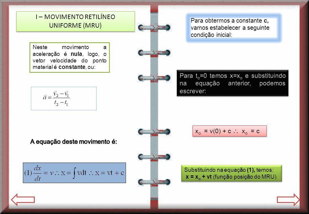 I – MOVIMENTO RETILÍNEO UNIFORME (MRU) Neste movimento a aceleração é nula, logo, o vetor velocidade do ponto material é constante, ou: Para obtermos