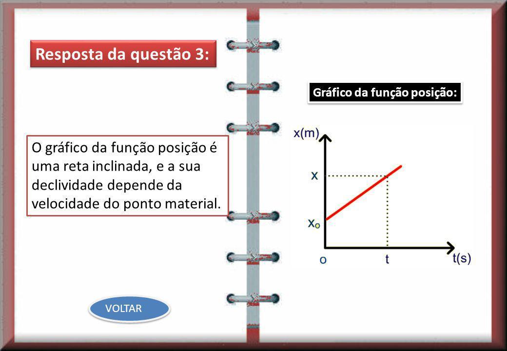 Resposta da questão 3: O gráfico da função posição é uma reta inclinada, e a sua declividade depende da velocidade do ponto material. Gráfico da funçã