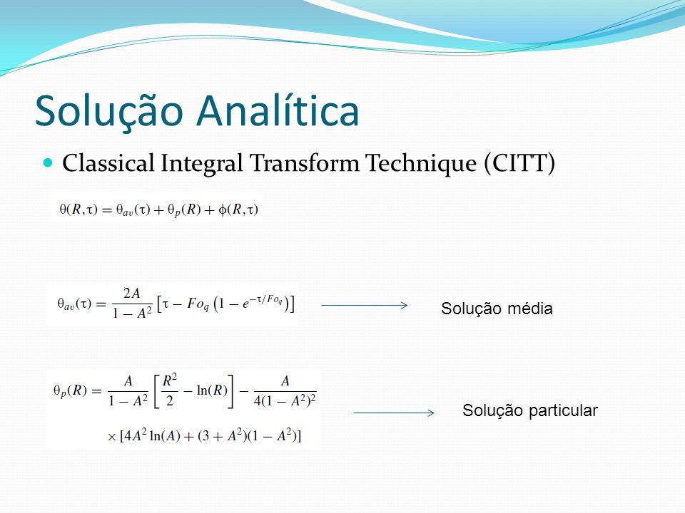 Solução Analítica Classical Integral Transform Technique (CITT) Solução média Solução particular