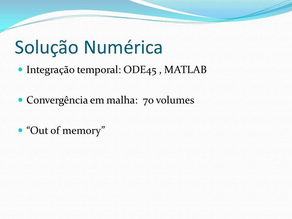 Solução Numérica Integração temporal: ODE45, MATLAB Convergência em malha: 70 volumes Out of memory