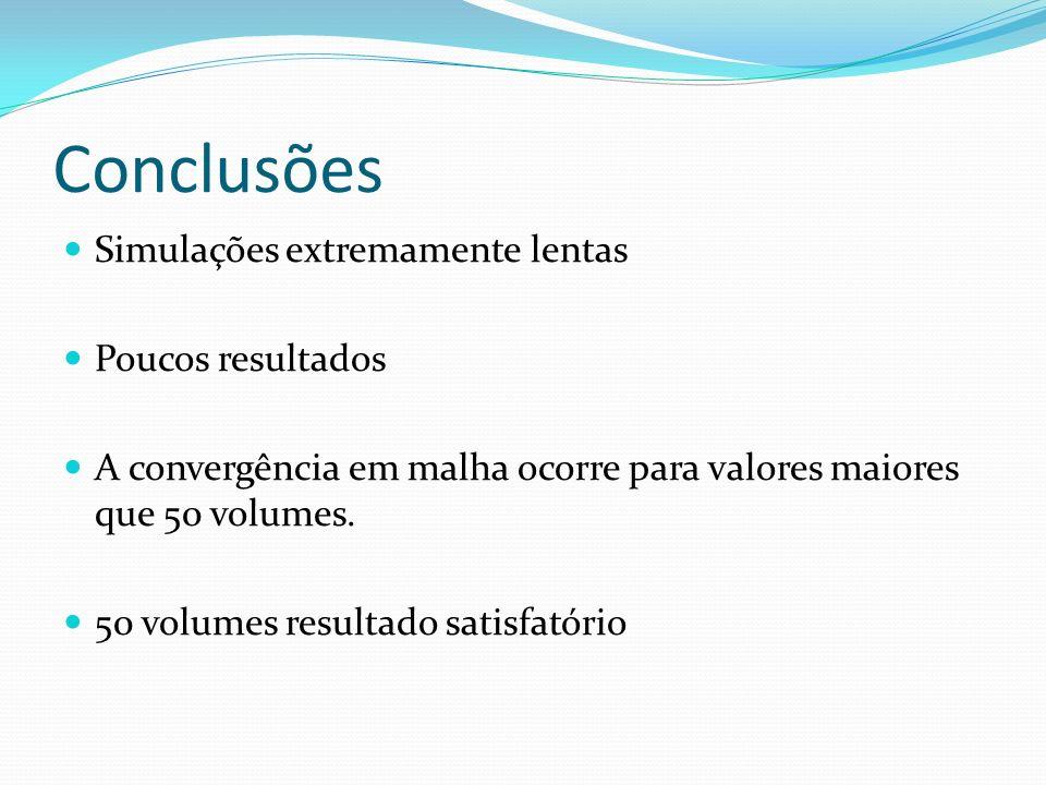 Conclusões Simulações extremamente lentas Poucos resultados A convergência em malha ocorre para valores maiores que 50 volumes. 50 volumes resultado s