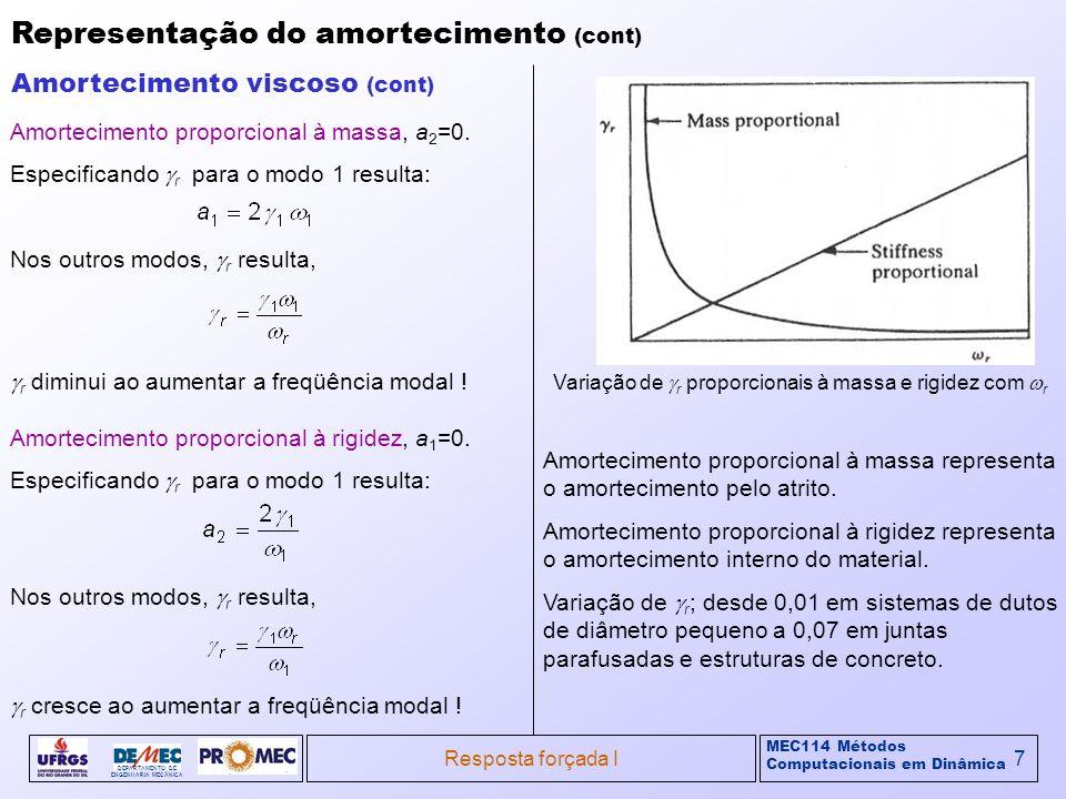 MEC114 Métodos Computacionais em Dinâmica DEPARTAMENTO DE ENGENHARIA MECÂNICA Resposta forçada I7 Representação do amortecimento (cont) Amortecimento