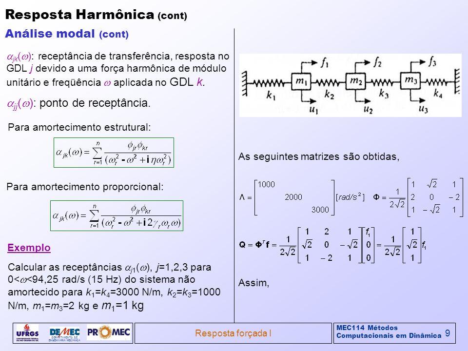 MEC114 Métodos Computacionais em Dinâmica DEPARTAMENTO DE ENGENHARIA MECÂNICA Resposta forçada I9 Resposta Harmônica (cont) Análise modal (cont) jk (