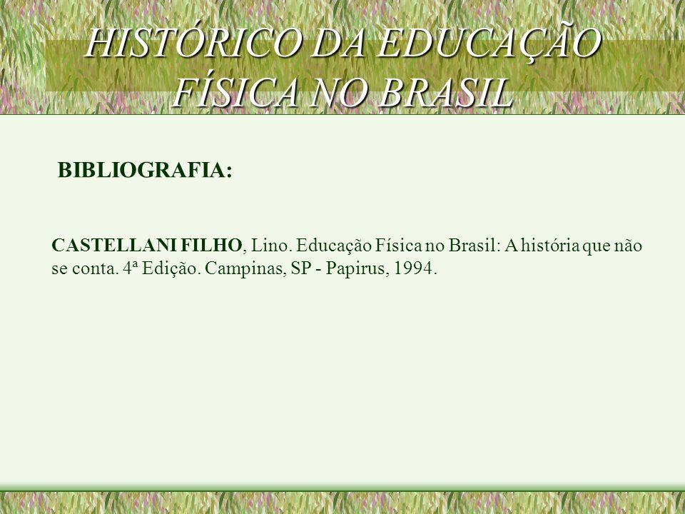 HISTÓRICO DA EDUCAÇÃO FÍSICA NO BRASIL TENDÊNCIA SOCIAL Busca de uma socialização da educação física Estudo de teorias Preocupação com uma educação fí