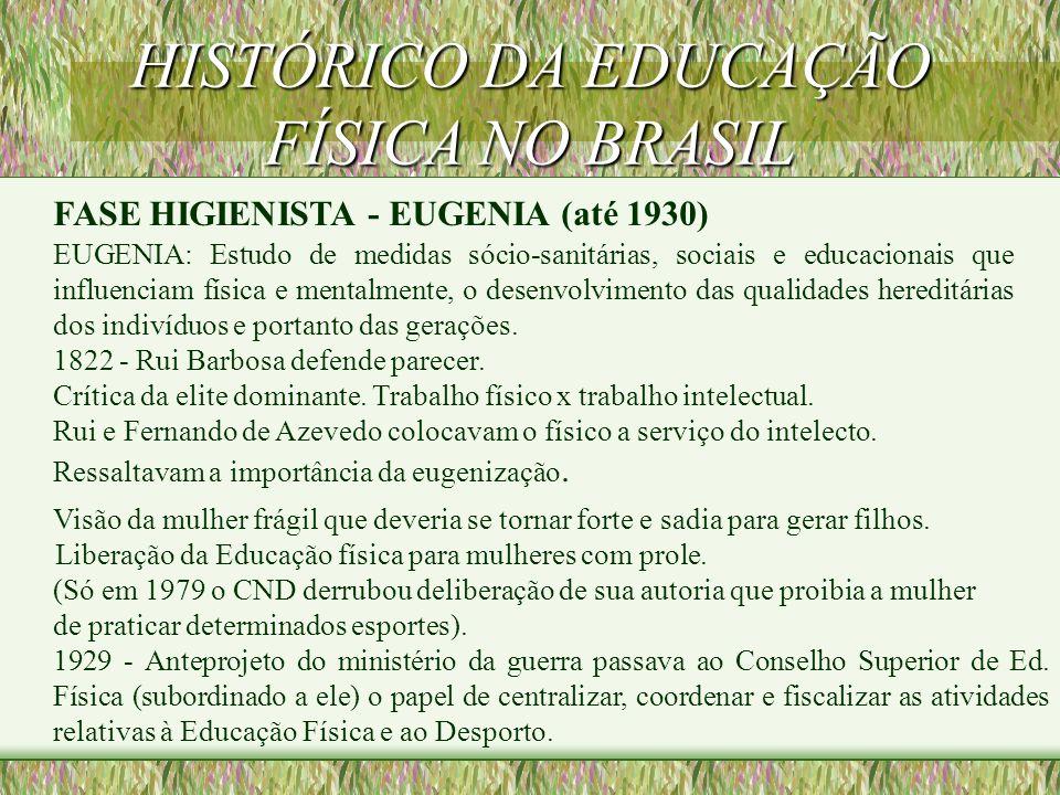 HISTÓRICO DA EDUCAÇÃO FÍSICA NO BRASIL FASE HIGIENISTA - EUGENIA (até 1930) EUGENIA: Estudo de medidas sócio-sanitárias, sociais e educacionais que influenciam física e mentalmente, o desenvolvimento das qualidades hereditárias dos indivíduos e portanto das gerações.