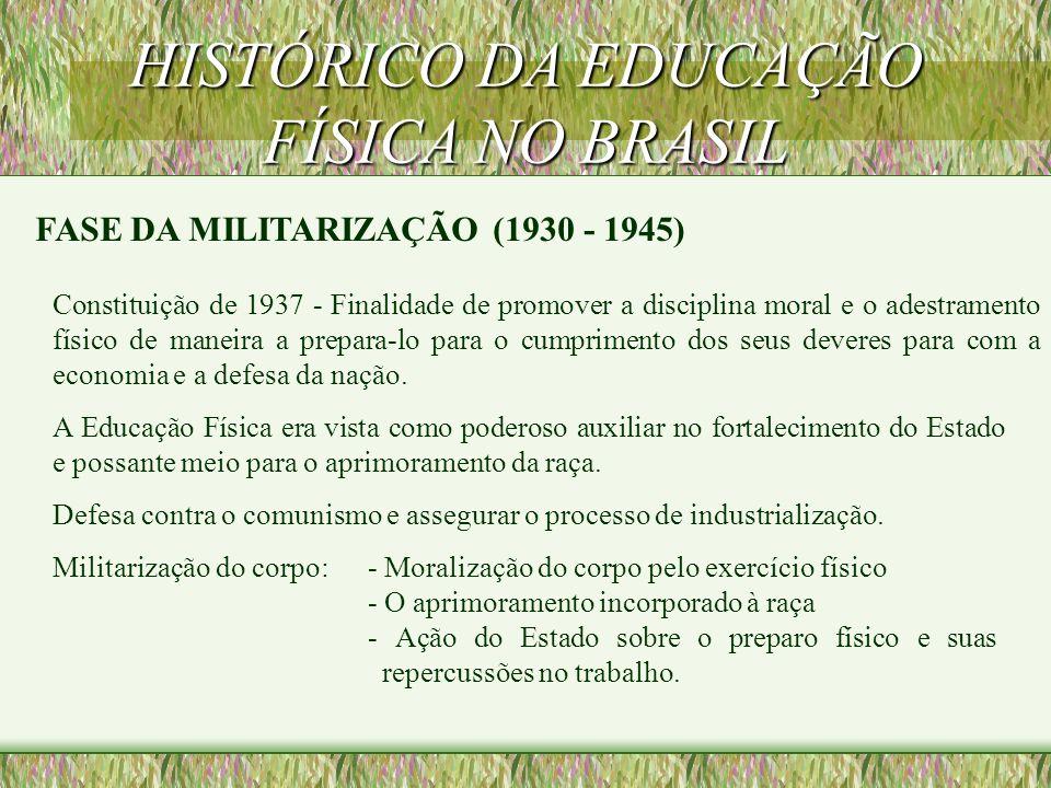 HISTÓRICO DA EDUCAÇÃO FÍSICA NO BRASIL FASE DA MILITARIZAÇÃO (1930 - 1945) A Educação Física era vista como poderoso auxiliar no fortalecimento do Estado e possante meio para o aprimoramento da raça.