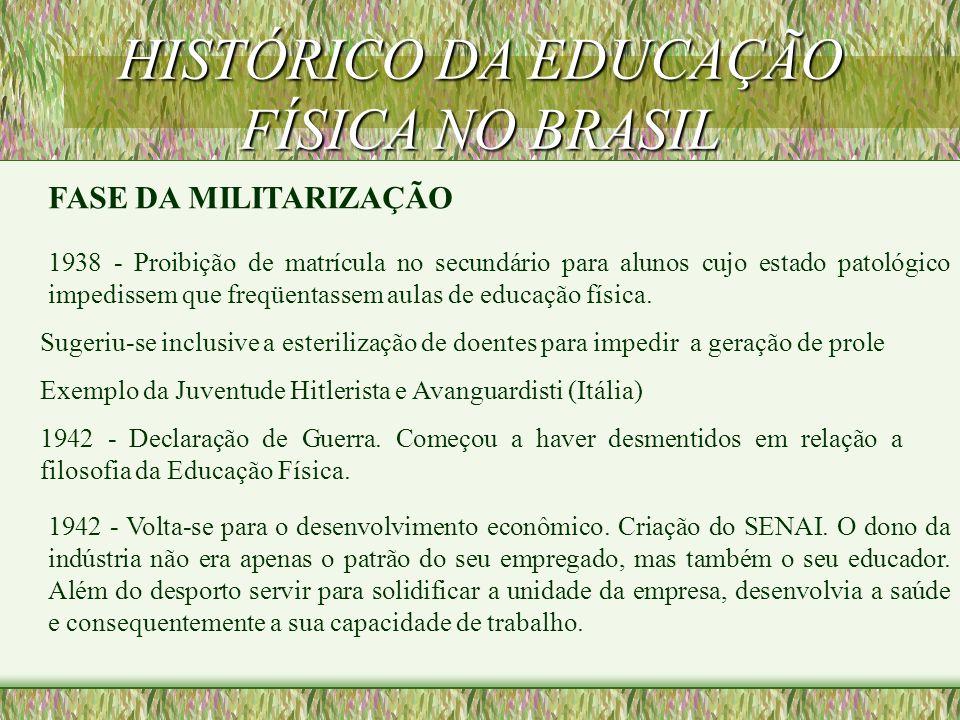 HISTÓRICO DA EDUCAÇÃO FÍSICA NO BRASIL Sugeriu-se inclusive a esterilização de doentes para impedir a geração de prole FASE DA MILITARIZAÇÃO Exemplo da Juventude Hitlerista e Avanguardisti (Itália) 1942 - Declaração de Guerra.