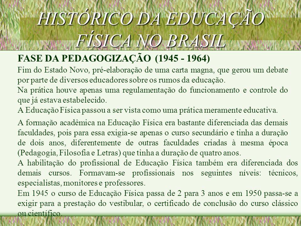 HISTÓRICO DA EDUCAÇÃO FÍSICA NO BRASIL FASE DA PEDAGOGIZAÇÃO (1945 - 1964) Fim do Estado Novo, pré-elaboração de uma carta magna, que gerou um debate por parte de diversos educadores sobre os rumos da educação.