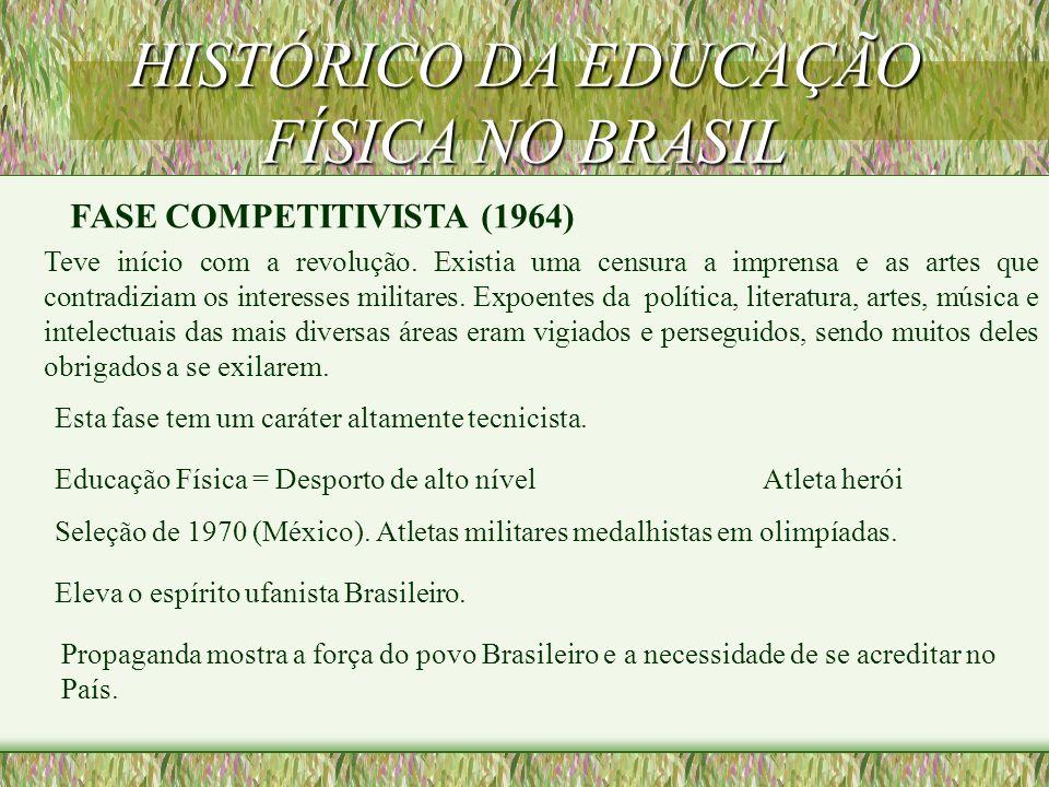 HISTÓRICO DA EDUCAÇÃO FÍSICA NO BRASIL FASE COMPETITIVISTA (1964) Esta fase tem um caráter altamente tecnicista.