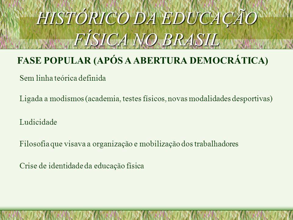 HISTÓRICO DA EDUCAÇÃO FÍSICA NO BRASIL FASE COMPETITIVISTA (1964) Esta fase tem um caráter altamente tecnicista. Educação Física = Desporto de alto ní