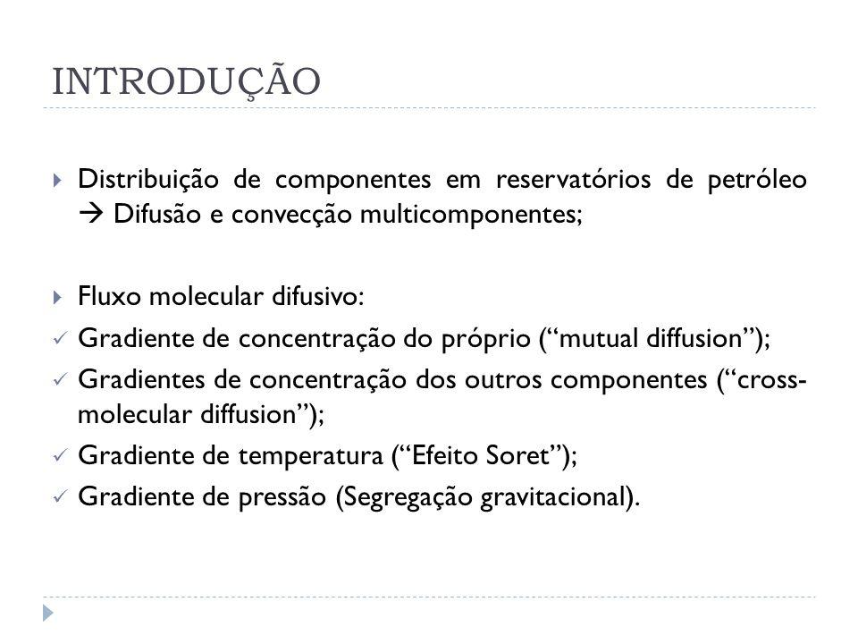 EQUILÍBRIO TERMODINÂMICO EoS