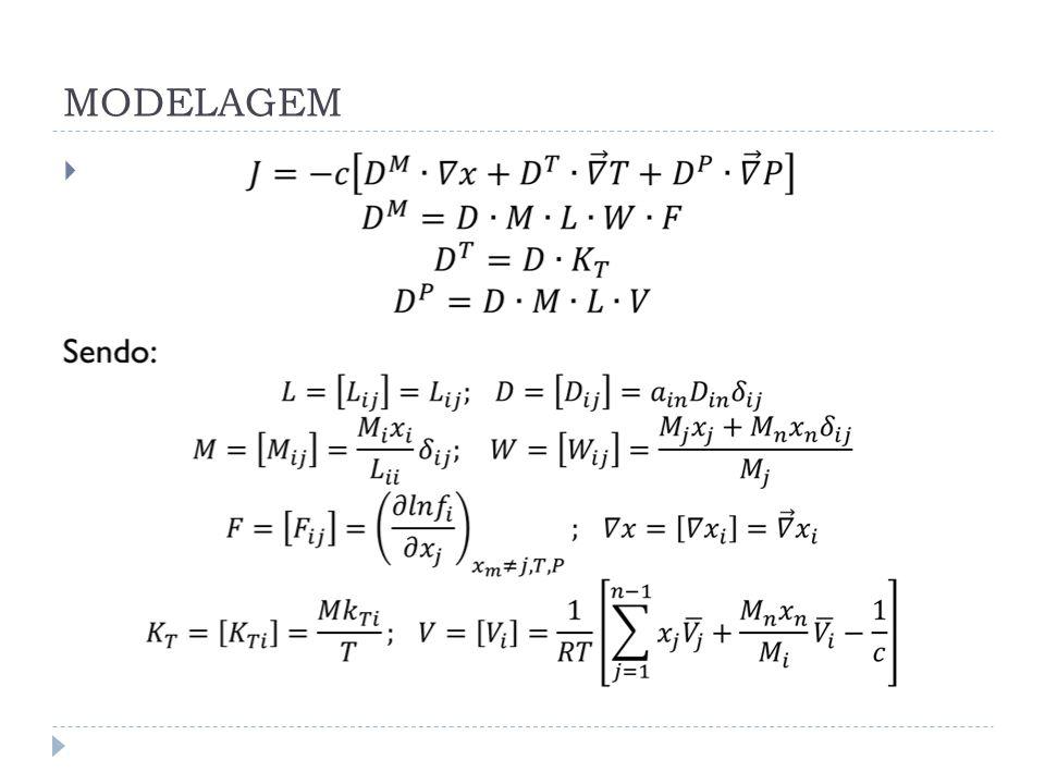 CONCLUSÕES Distribuições muito pouco pronunciadas segundo o critério de equilíbrio termodinâmico, sendo estas razoavelmente próximas das calculadas pela modelagem de Ghorayeb & Firoozabadi Distribuições também pouco pronunciadas para o caso não isotérmico, assumindo perfil linear de temperaturas, sendo estas muito próximas daquelas para o caso isotérmico Distribuição menos pronunciada para o caso não isotérmico do que para o caso isotérmico, ao contrário da expectativa inicial possível erro na inserção da modelagem.