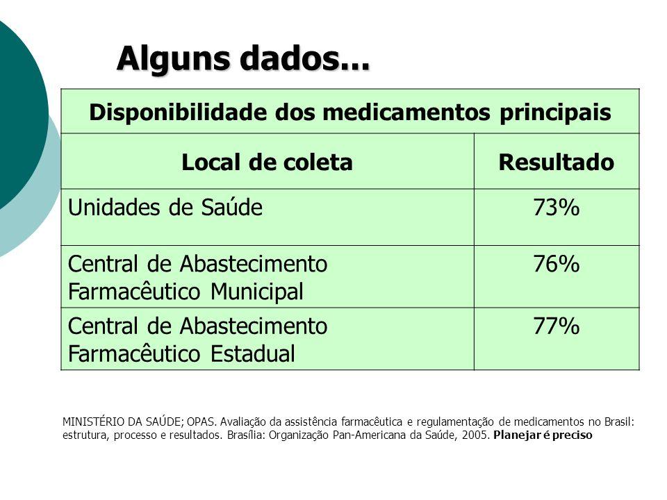 Contexto Tradicionalmente a Assistência Farmacêutica (AF) tem sido reduzida à aquisição e distribuição de medicamentos.