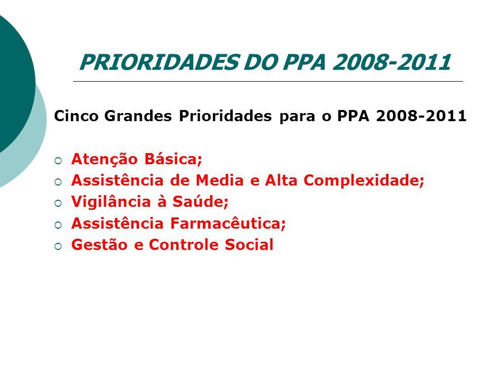 NORMATIZAÇÃO DO PROGRAMA Como Funcionará.1- Edital Público de Doação(baseado no Dec.