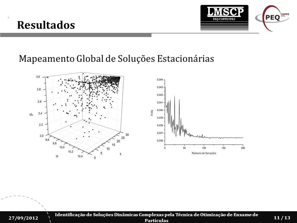 Identificação de Soluções Dinâmicas Complexas pela Técnica de Otimização de Enxame de Partículas 27/09/2012 11 / 13 Mapeamento Global de Soluções Esta