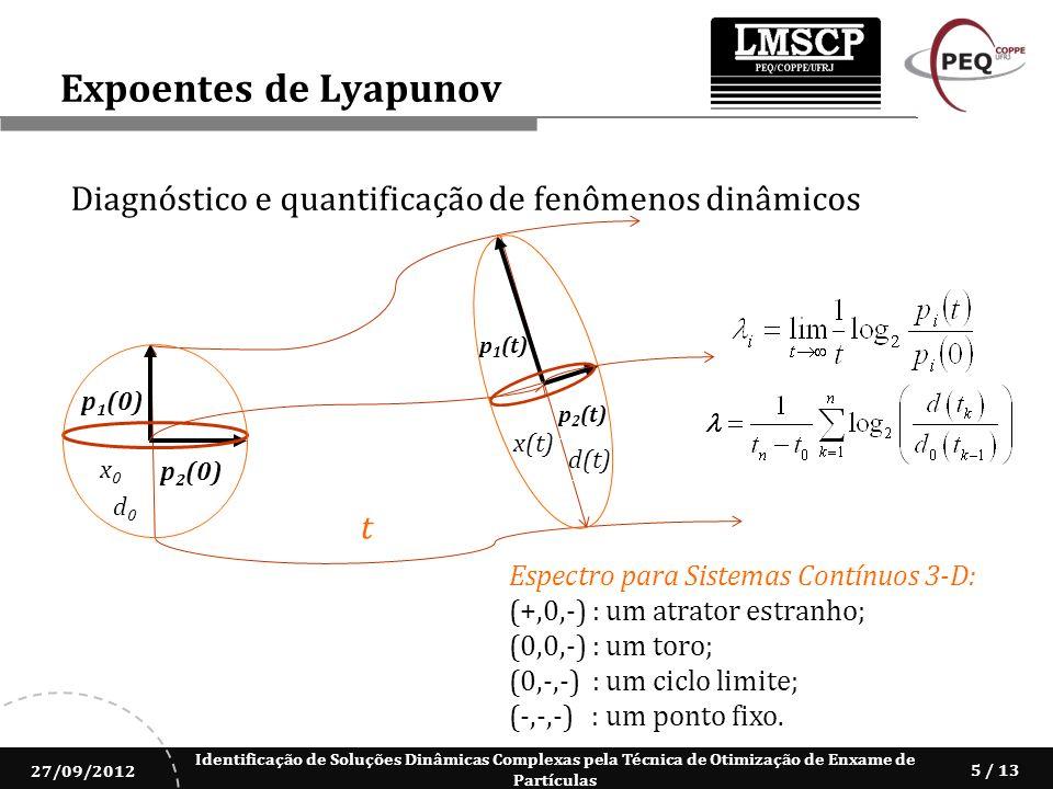Identificação de Soluções Dinâmicas Complexas pela Técnica de Otimização de Enxame de Partículas 27/09/2012 5 / 13 Expoentes de Lyapunov Diagnóstico e