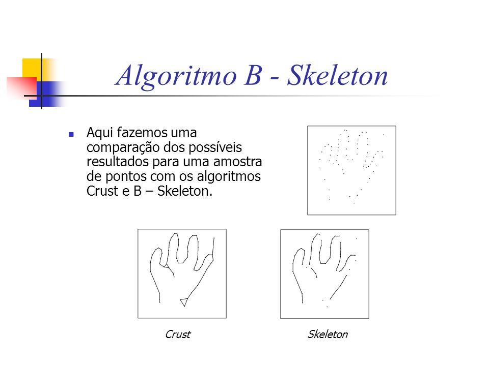 Algoritmo B - Skeleton Aqui fazemos uma comparação dos possíveis resultados para uma amostra de pontos com os algoritmos Crust e B – Skeleton. CrustSk