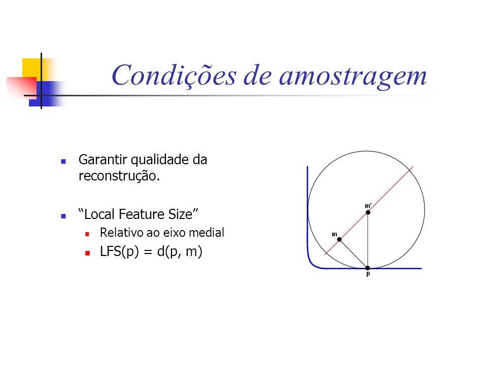 Condições de amostragem Garantir qualidade da reconstrução. Local Feature Size Relativo ao eixo medial LFS(p) = d(p, m)