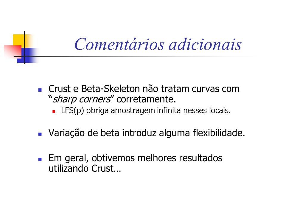 Comentários adicionais Crust e Beta-Skeleton não tratam curvas comsharp corners corretamente. LFS(p) obriga amostragem infinita nesses locais. Variaçã