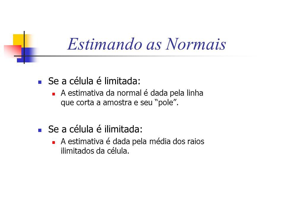 Estimando as Normais Se a célula é limitada: A estimativa da normal é dada pela linha que corta a amostra e seu pole. Se a célula é ilimitada: A estim
