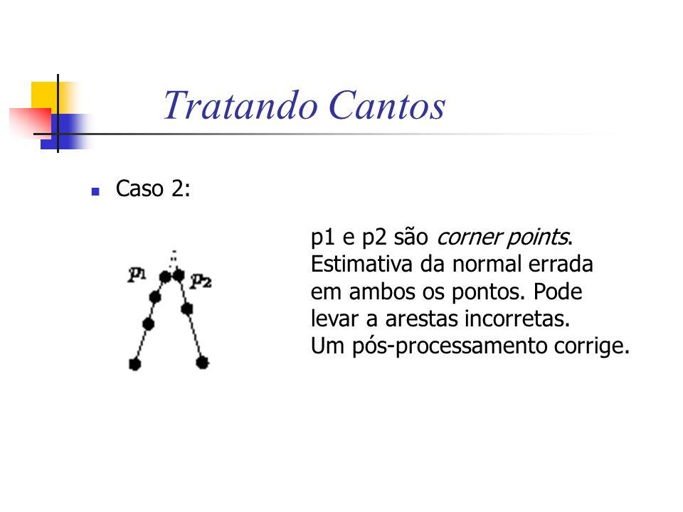 Tratando Cantos Caso 2: p1 e p2 são corner points. Estimativa da normal errada em ambos os pontos. Pode levar a arestas incorretas. Um pós-processamen