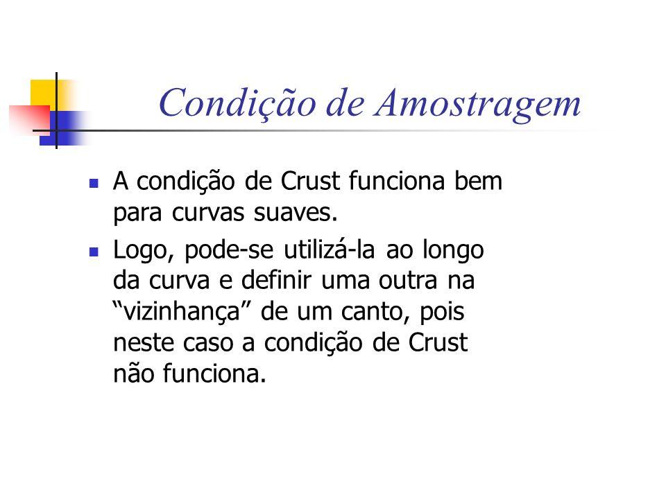 Condição de Amostragem A condição de Crust funciona bem para curvas suaves. Logo, pode-se utilizá-la ao longo da curva e definir uma outra na vizinhan