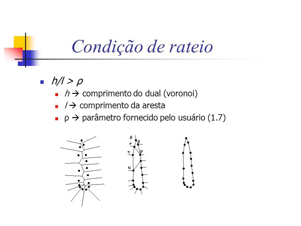 Condição de rateio h/l > ρ h comprimento do dual (voronoi) l comprimento da aresta ρ parâmetro fornecido pelo usuário (1.7)