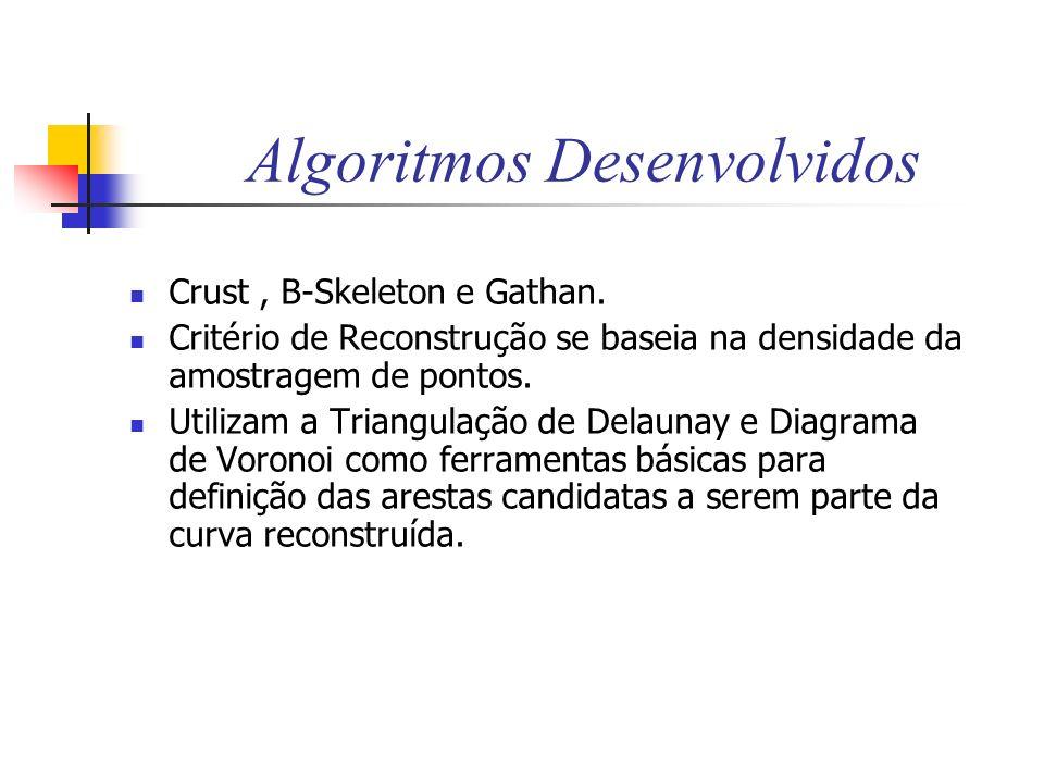Algoritmos Desenvolvidos Crust, B-Skeleton e Gathan. Critério de Reconstrução se baseia na densidade da amostragem de pontos. Utilizam a Triangulação