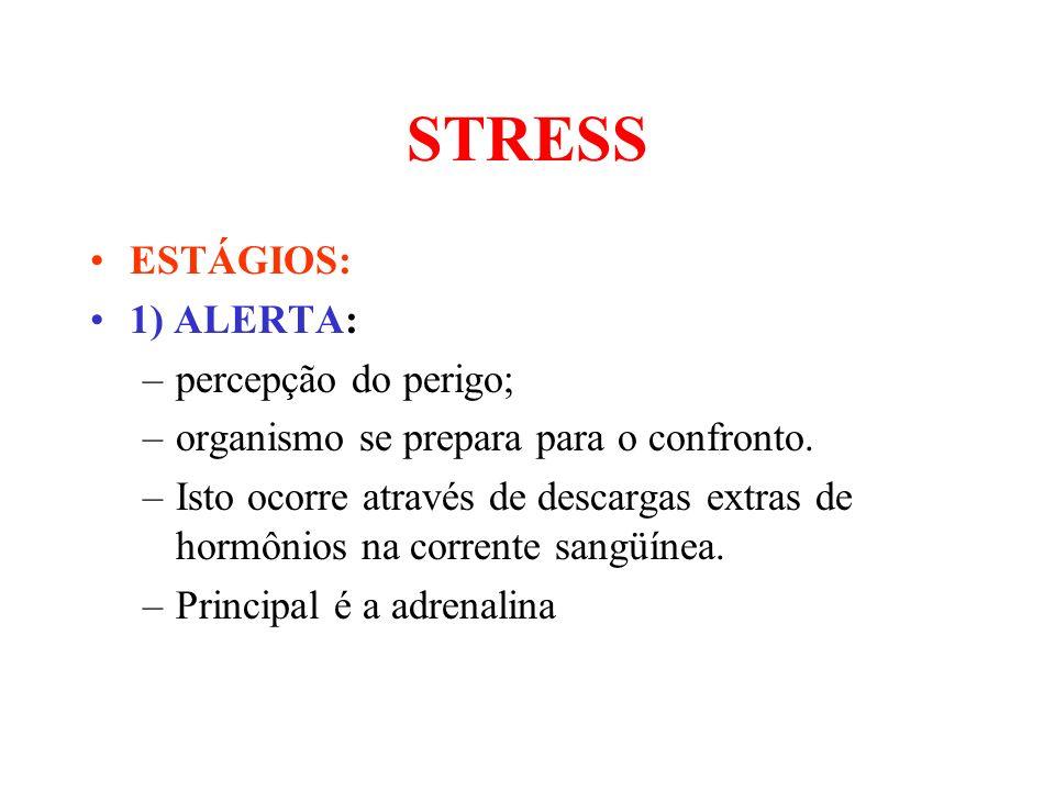 STRESS ESTÁGIOS: 1) ALERTA: –percepção do perigo; –organismo se prepara para o confronto. –Isto ocorre através de descargas extras de hormônios na cor
