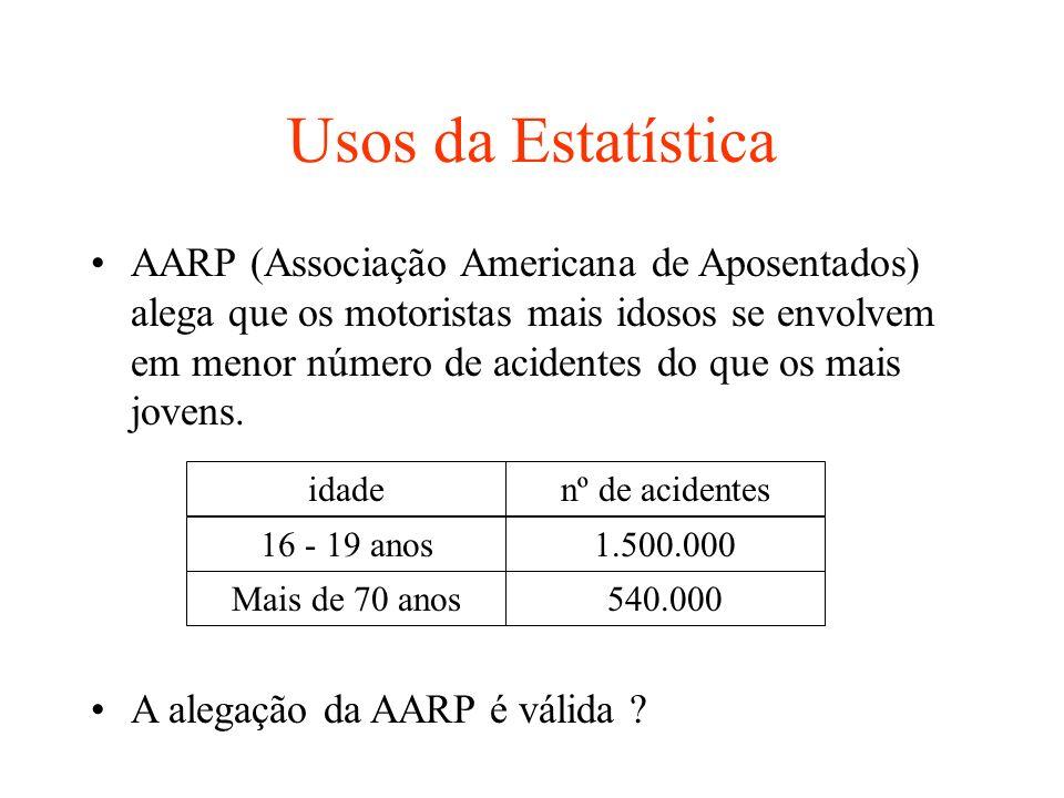 Usos da Estatística AARP (Associação Americana de Aposentados) alega que os motoristas mais idosos se envolvem em menor número de acidentes do que os