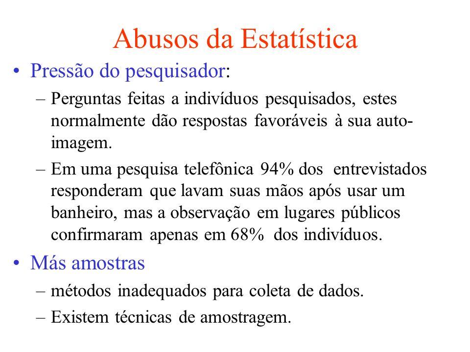Abusos da Estatística Pressão do pesquisador: –Perguntas feitas a indivíduos pesquisados, estes normalmente dão respostas favoráveis à sua auto- image