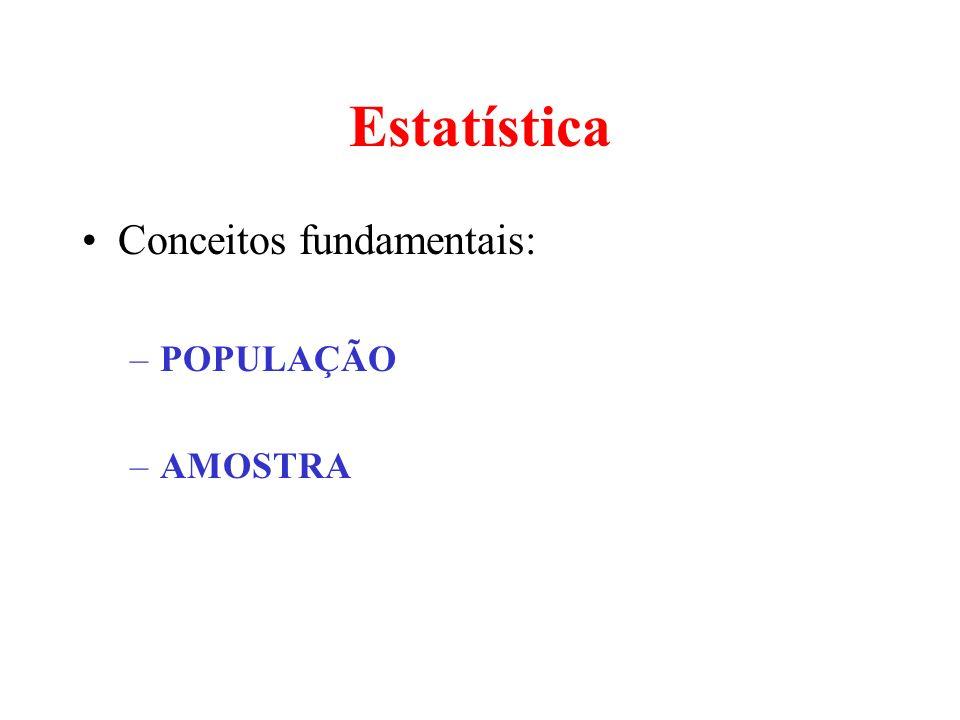 Estatística Conceitos fundamentais: –POPULAÇÃO –AMOSTRA