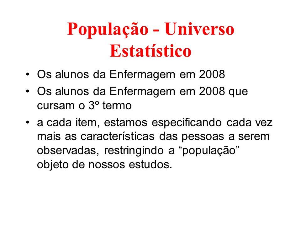 População - Universo Estatístico Os alunos da Enfermagem em 2008 Os alunos da Enfermagem em 2008 que cursam o 3º termo a cada item, estamos especifica