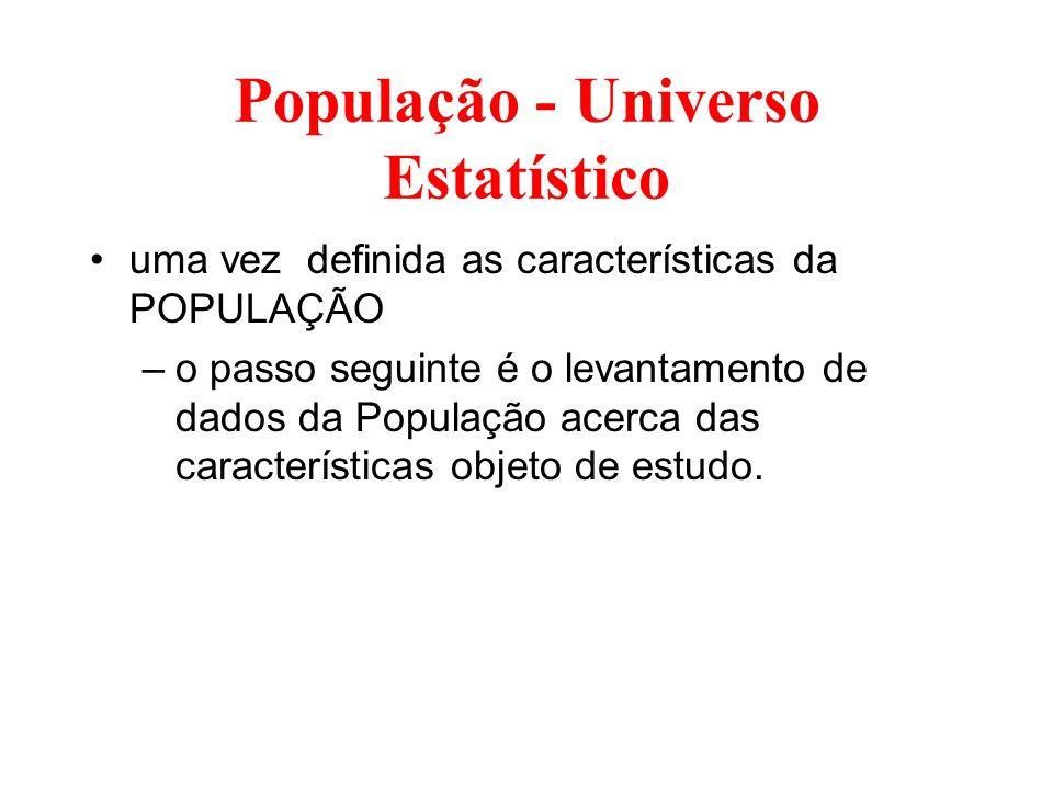 População - Universo Estatístico uma vez definida as características da POPULAÇÃO –o passo seguinte é o levantamento de dados da População acerca das