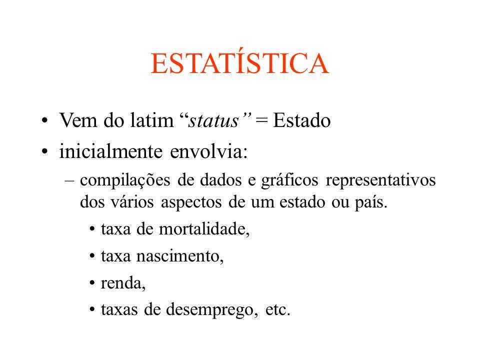 ESTATÍSTICA Vem do latim status = Estado inicialmente envolvia: –compilações de dados e gráficos representativos dos vários aspectos de um estado ou p