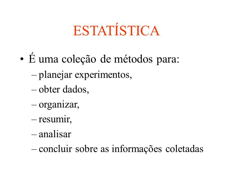ESTATÍSTICA É uma coleção de métodos para: –planejar experimentos, –obter dados, –organizar, –resumir, –analisar –concluir sobre as informações coleta