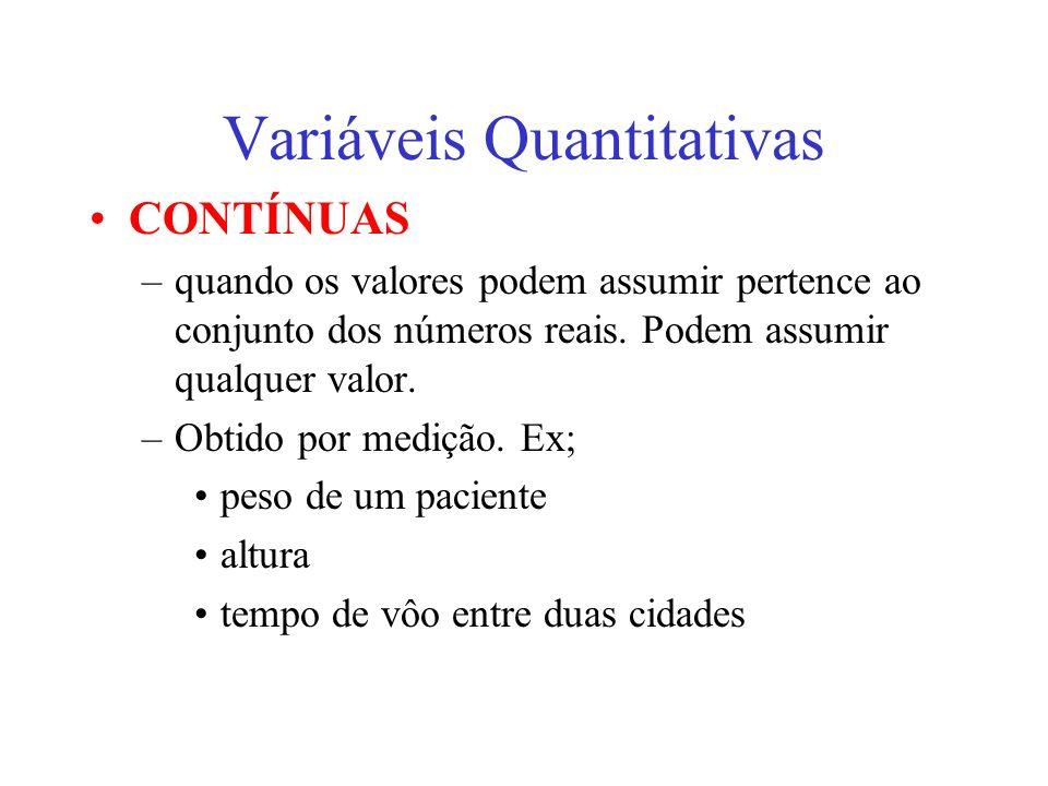 Variáveis Quantitativas CONTÍNUAS –quando os valores podem assumir pertence ao conjunto dos números reais. Podem assumir qualquer valor. –Obtido por m