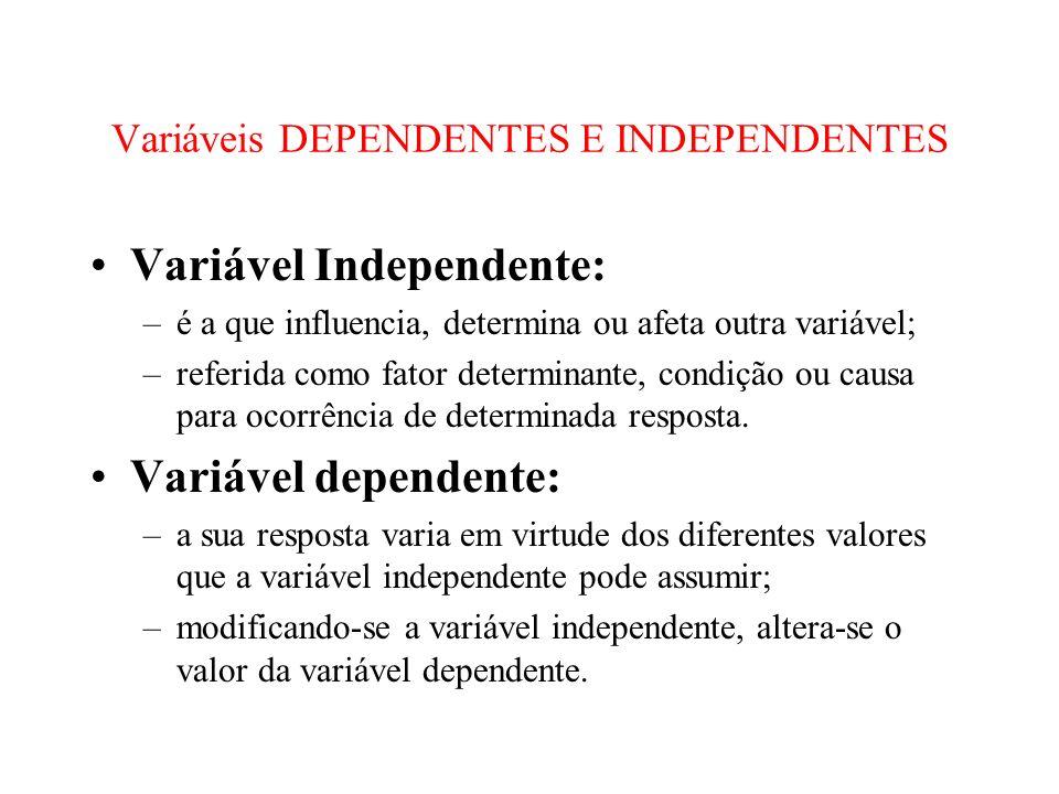 Variáveis DEPENDENTES E INDEPENDENTES Variável Independente: –é a que influencia, determina ou afeta outra variável; –referida como fator determinante
