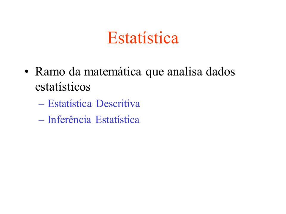 Estatística Ramo da matemática que analisa dados estatísticos –Estatística Descritiva –Inferência Estatística